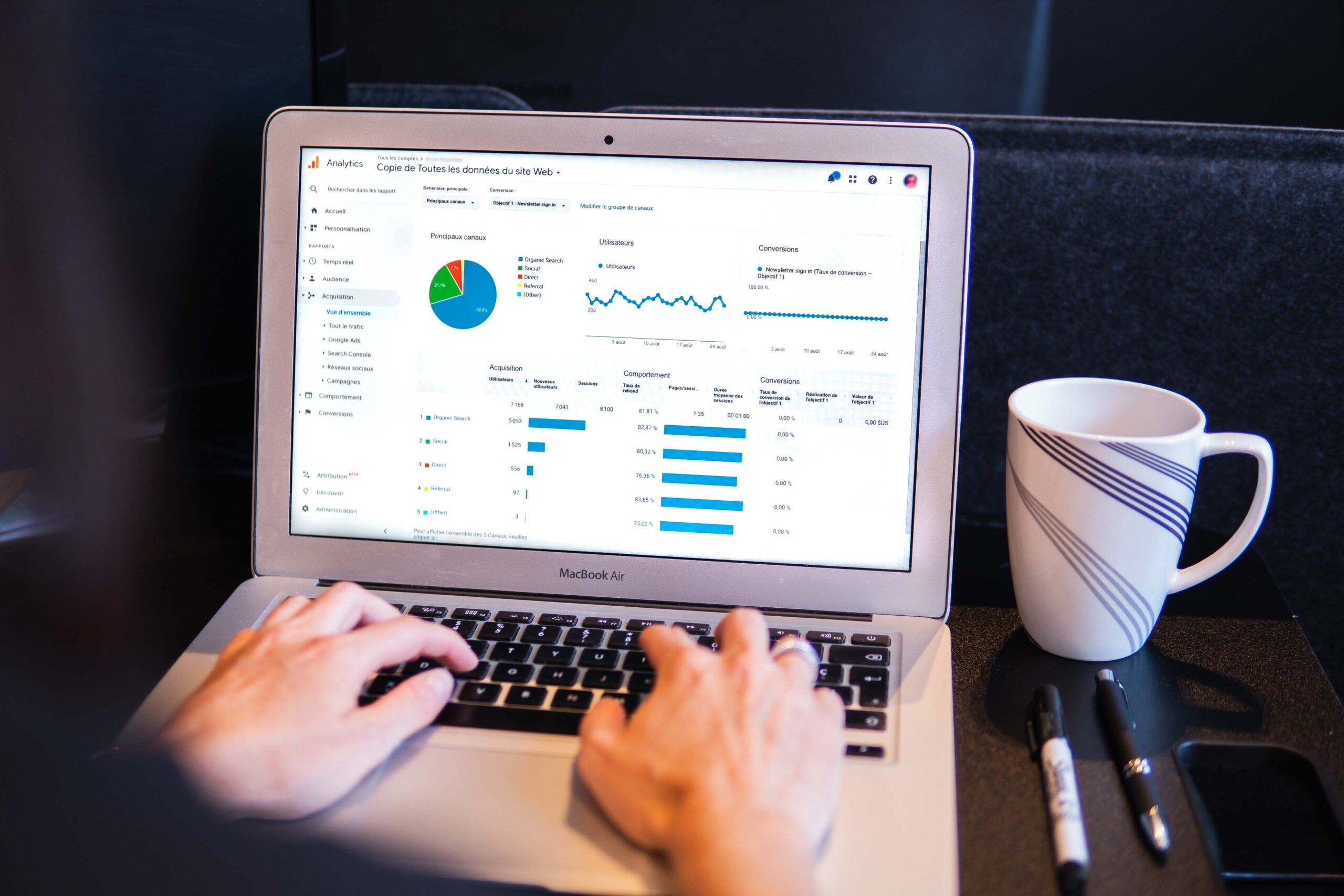 Online εργαλεία διαχείρισης έργου – Για φορείς του ACF